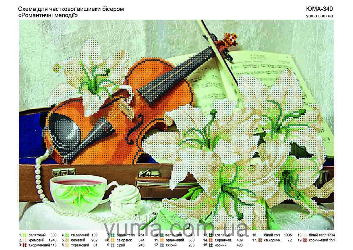 Отправка открыток с сайта