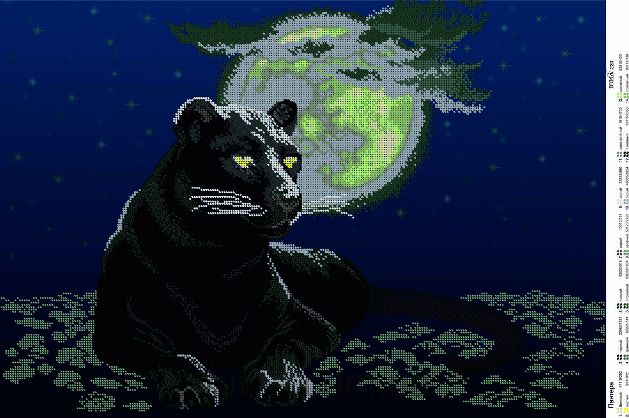 Алмазная вышивка чёрная пантера 3